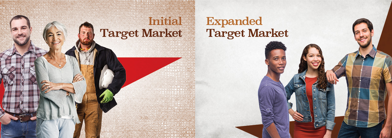 Texas State of Mind Coffee - Target Markets